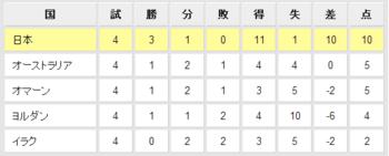 サッカー日本代表対オマーン戦 11月14日 キックオフ・テレビ放送予定時間 - サッカー情報GL-065750.png